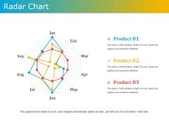 Radar Chart Ppt PowerPoint Presentation Outline Model