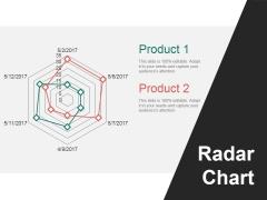 Radar Chart Ppt PowerPoint Presentation Outline Skills