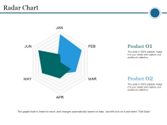 Radar Chart Ppt PowerPoint Presentation Pictures Background Image
