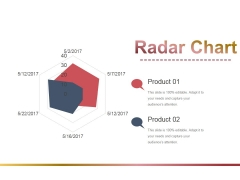 Radar Chart Ppt PowerPoint Presentation Pictures Guidelines
