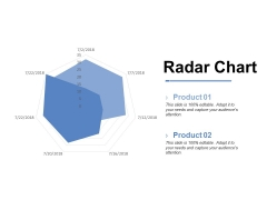 Radar Chart Ppt PowerPoint Presentation Pictures Layout Ideas