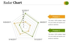 Radar Chart Ppt PowerPoint Presentation Pictures