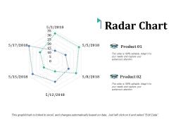 Radar Chart Ppt PowerPoint Presentation Pictures Smartart