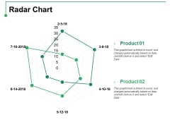 Radar Chart Ppt PowerPoint Presentation Pictures Themes