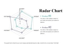 Radar Chart Ppt PowerPoint Presentation Portfolio Clipart