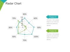 Radar Chart Ppt PowerPoint Presentation Portfolio Design Inspiration