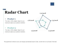 Radar Chart Ppt PowerPoint Presentation Portfolio Elements