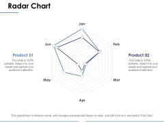 Radar Chart Ppt PowerPoint Presentation Portfolio Portrait