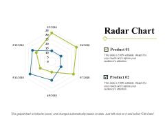 Radar Chart Ppt PowerPoint Presentation Portfolio Show