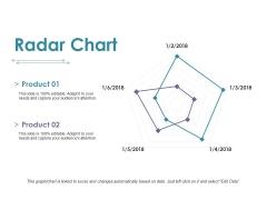Radar Chart Ppt PowerPoint Presentation Professional Aids