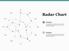 Radar Chart Ppt PowerPoint Presentation Professional Ideas