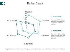 Radar Chart Ppt PowerPoint Presentation Professional Slide Portrait