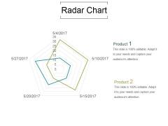 Radar Chart Ppt PowerPoint Presentation Samples