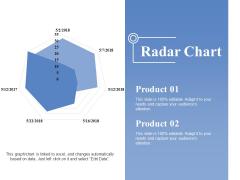 Radar Chart Ppt PowerPoint Presentation Shapes