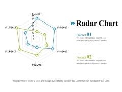 Radar Chart Ppt PowerPoint Presentation Show Background Designs