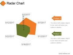 Radar Chart Ppt PowerPoint Presentation Show Demonstration