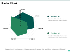 Radar Chart Ppt PowerPoint Presentation Show Graphic Images