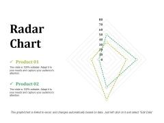 Radar Chart Ppt PowerPoint Presentation Show Graphics Download