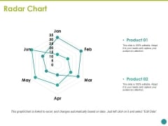 Radar Chart Ppt PowerPoint Presentation Show Graphics Template