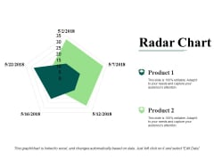 Radar Chart Ppt PowerPoint Presentation Show Icon