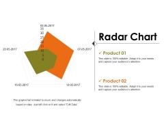 Radar Chart Ppt PowerPoint Presentation Show Icons