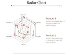 Radar Chart Ppt PowerPoint Presentation Show