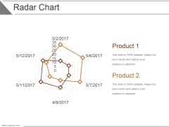 Radar Chart Ppt PowerPoint Presentation Slide Download