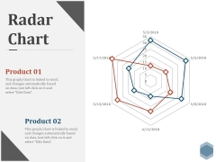 Radar Chart Ppt PowerPoint Presentation Slides Brochure