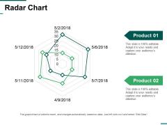 Radar Chart Ppt PowerPoint Presentation Slides Deck