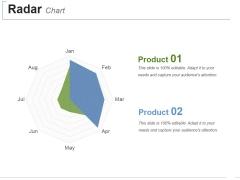 Radar Chart Ppt PowerPoint Presentation Slides Demonstration