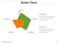 Radar Chart Ppt PowerPoint Presentation Slides Graphics