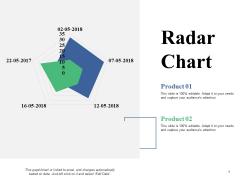 Radar Chart Ppt PowerPoint Presentation Slides Graphics Tutorials
