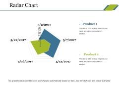 Radar Chart Ppt PowerPoint Presentation Slides Introduction
