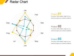 Radar Chart Ppt PowerPoint Presentation Slides Layout Ideas