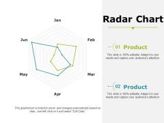 Radar Chart Ppt PowerPoint Presentation Slides Master Slide