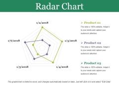 Radar Chart Ppt PowerPoint Presentation Styles Clipart