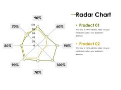 Radar Chart Ppt PowerPoint Presentation Styles Guide