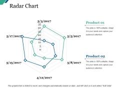 Radar Chart Ppt PowerPoint Presentation Styles Layout Ideas