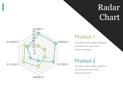 Radar Chart Ppt PowerPoint Presentation Styles Show