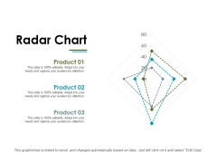 Radar Chart Ppt PowerPoint Presentation Styles Visual Aids