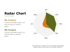 Radar Chart Ppt PowerPoint Presentation Summary Background Designs