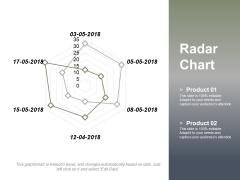 Radar Chart Ppt PowerPoint Presentation Summary Background Images
