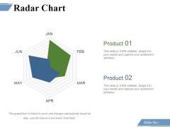 Radar Chart Ppt PowerPoint Presentation Summary Gallery