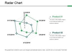 Radar Chart Ppt PowerPoint Presentation Summary Graphics