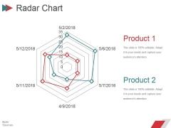 Radar Chart Ppt PowerPoint Presentation Summary Introduction