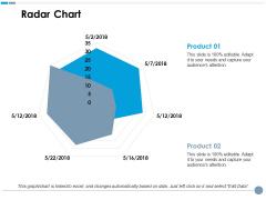 Radar Chart Ppt PowerPoint Presentation Summary Layouts