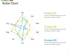 Radar Chart Ppt PowerPoint Presentation Summary Master Slide