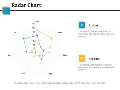 Radar Chart Ppt PowerPoint Presentation Summary Microsoft