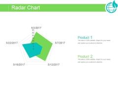 Radar Chart Ppt PowerPoint Presentation Summary