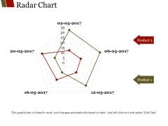 Radar Chart Ppt PowerPoint Presentation Summary Slide Portrait